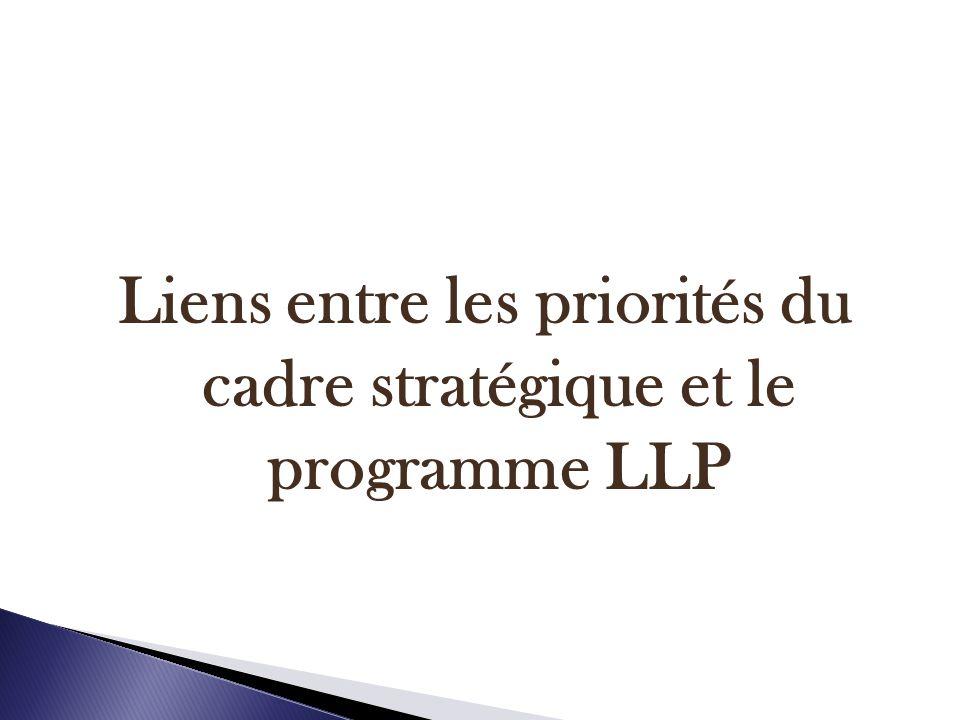 Liens entre les priorités du cadre stratégique et le programme LLP