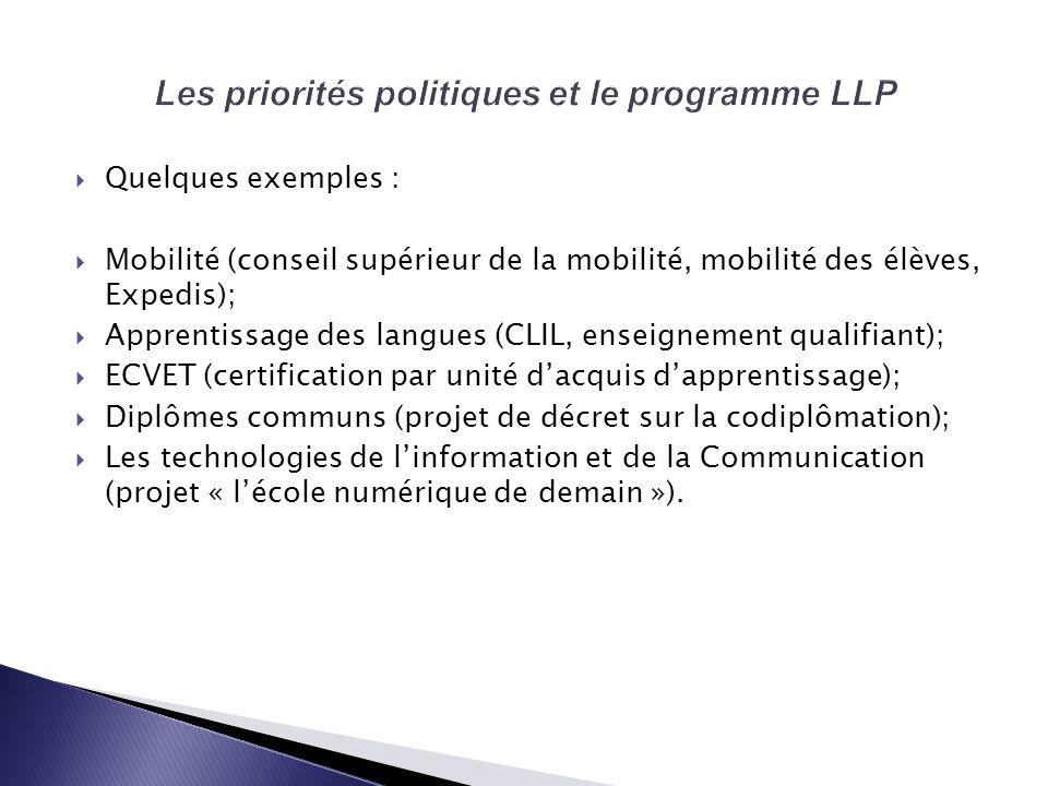Quelques exemples : Mobilité (conseil supérieur de la mobilité, mobilité des élèves, Expedis); Apprentissage des langues (CLIL, enseignement qualifian