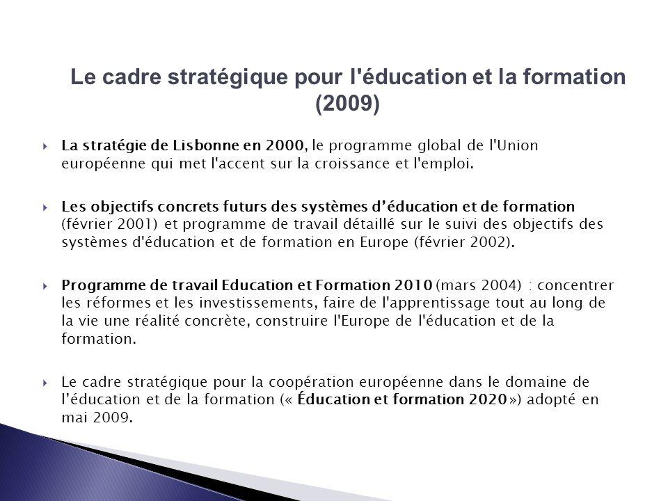 La stratégie de Lisbonne en 2000, le programme global de l'Union européenne qui met l'accent sur la croissance et l'emploi. Les objectifs concrets fut