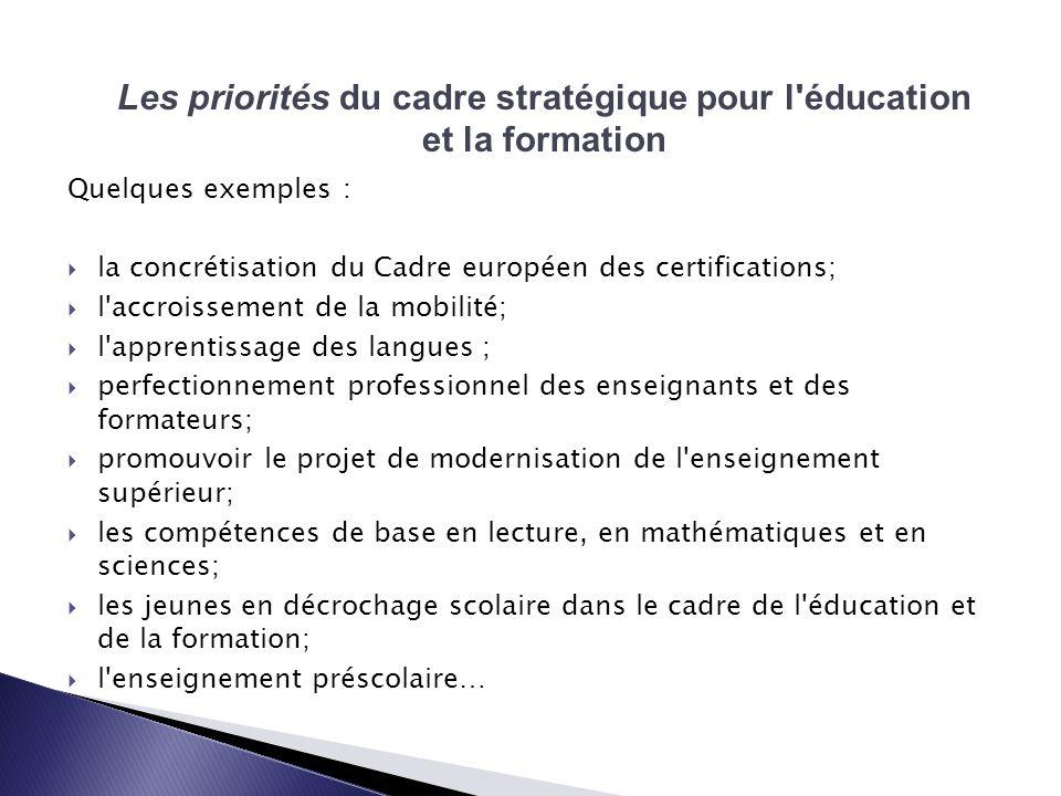 Quelques exemples : la concrétisation du Cadre européen des certifications; l accroissement de la mobilité; l apprentissage des langues ; perfectionnement professionnel des enseignants et des formateurs; promouvoir le projet de modernisation de l enseignement supérieur; les compétences de base en lecture, en mathématiques et en sciences; les jeunes en décrochage scolaire dans le cadre de l éducation et de la formation; l enseignement préscolaire… Les priorités du cadre stratégique pour l éducation et la formation