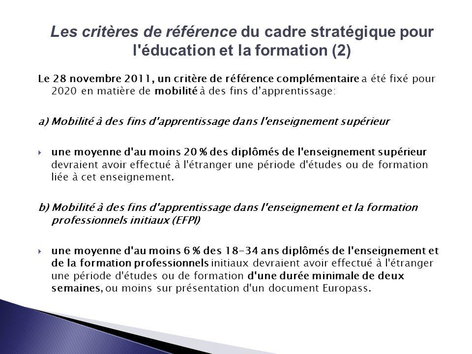 Le 28 novembre 2011, un critère de référence complémentaire a été fixé pour 2020 en matière de mobilité à des fins dapprentissage: a) Mobilité à des f