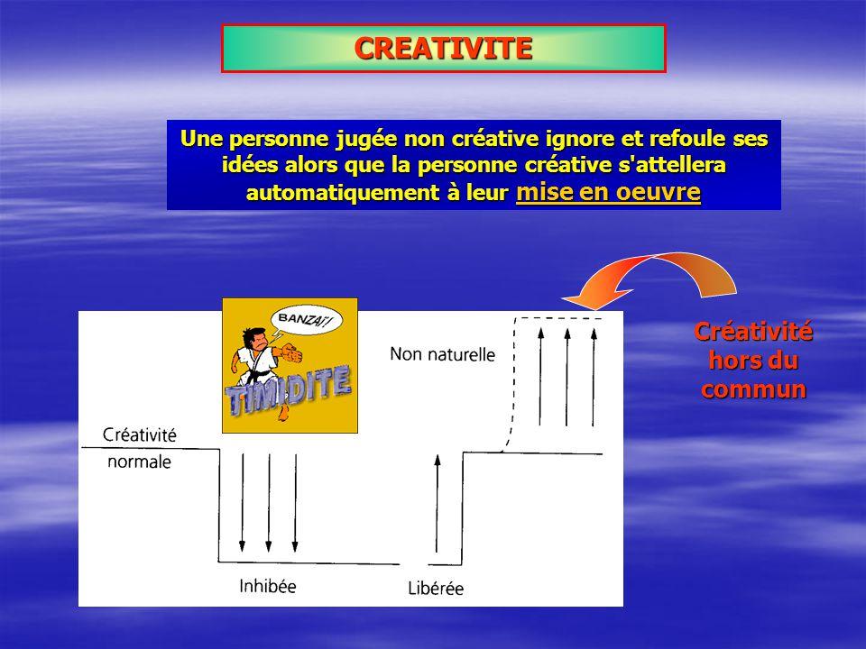 CREATIVITE Une personne jugée non créative ignore et refoule ses idées alors que la personne créative s attellera automatiquement à leur mise en oeuvre Créativité hors du commun