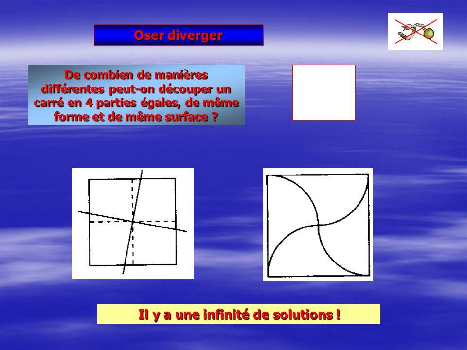 De combien de manières différentes peut-on découper un carré en 4 parties égales, de même forme et de même surface .