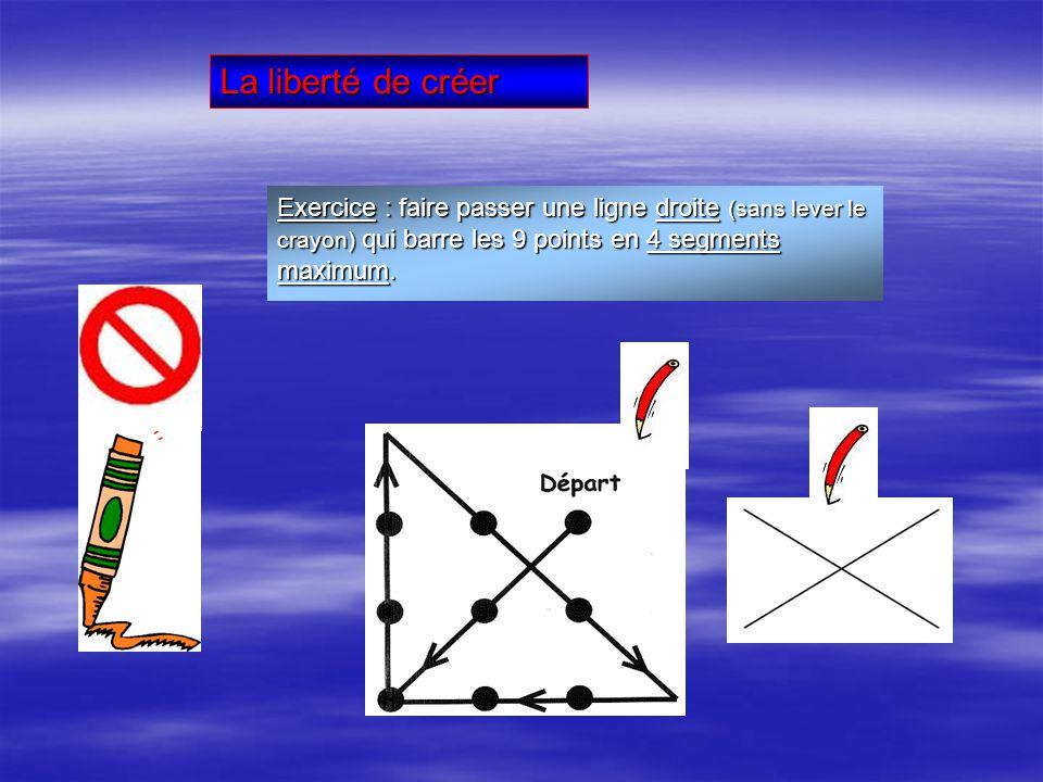 Exercice : faire passer une ligne droite (sans lever le crayon) qui barre les 9 points en 4 segments maximum.