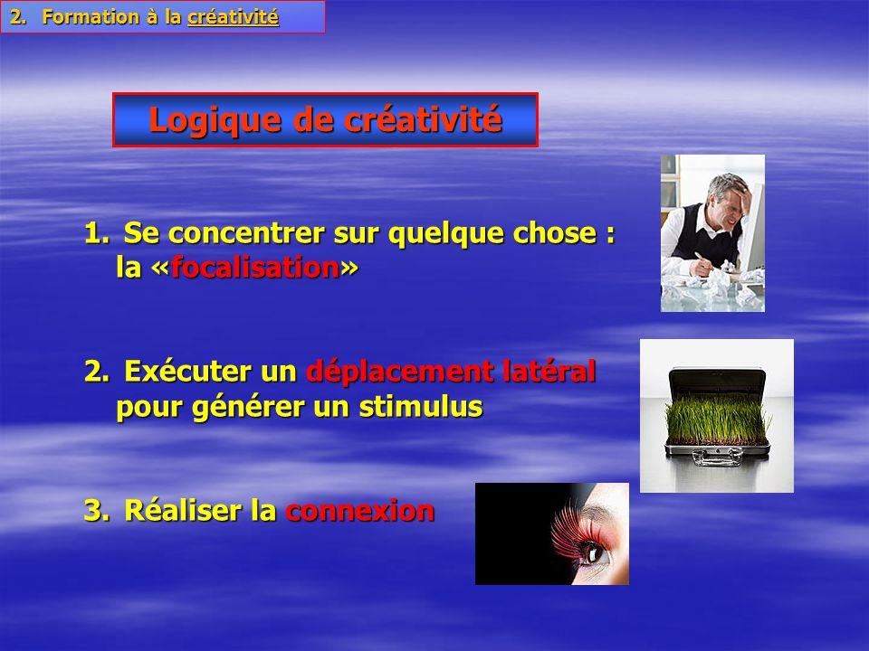 Logique de créativité 1. Se concentrer sur quelque chose : la «focalisation» 2.