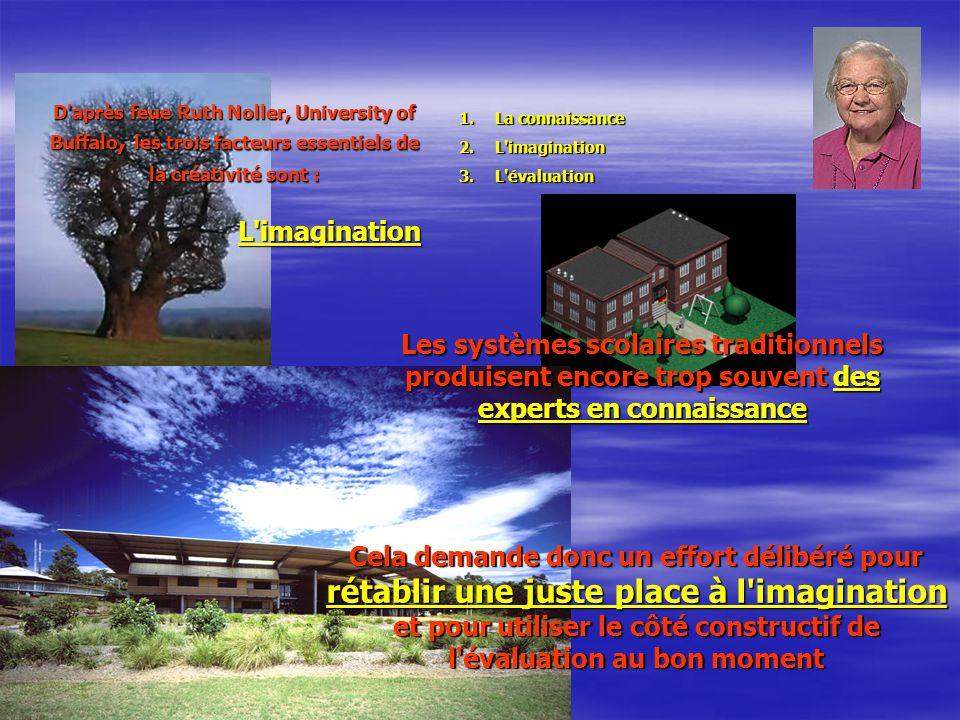 Je vous remercie de votre attention Philippe PARMENTIER 0475 / 81 59 90 phparmentier@skynet.be