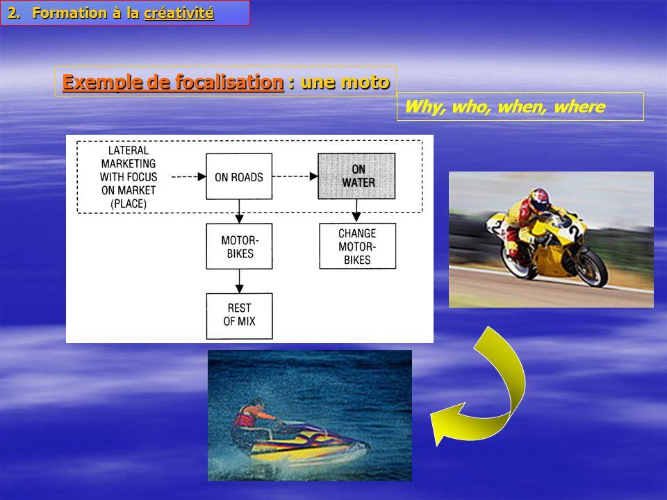 Exemple de focalisation : une moto Why, who, when, where 2.Formation à la créativité