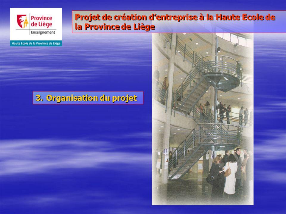 3.Organisation du projet Projet de création dentreprise à la Haute Ecole de la Province de Liège