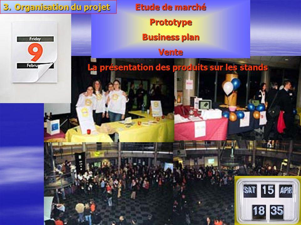 La présentation des produits sur les stands Etude de marché Prototype Business plan Vente 3.Organisation du projet