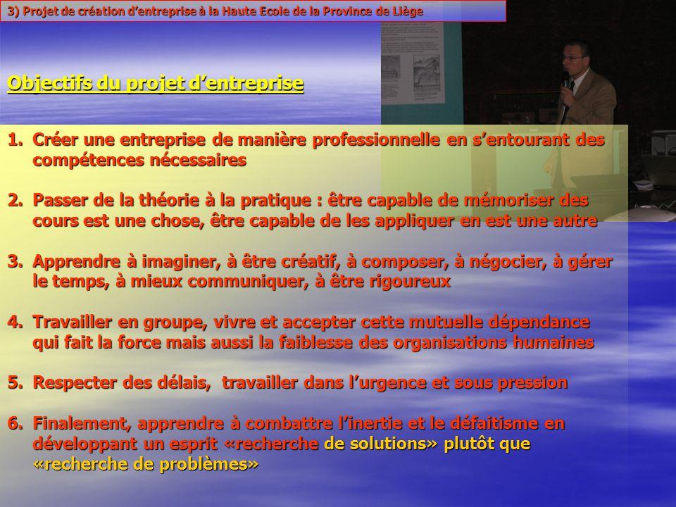 ? Projet de création dentreprise à la Haute Ecole de la Province de Liège 1.Problème de la recherche didées