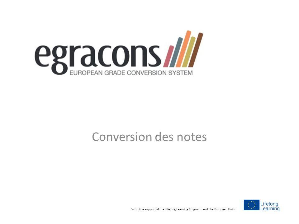 Origine du projet ECTS Users Guide (2009) – annexe 3 Échelle de notation ECTSTableau de notation ECTS