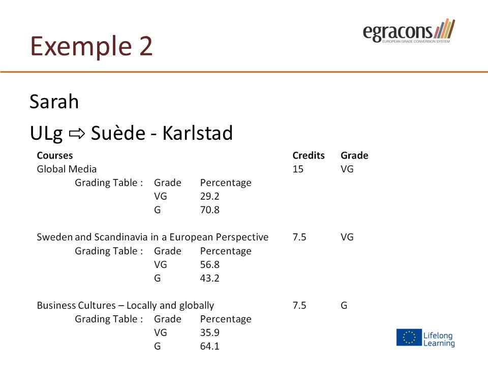 Exemple 2 Sarah ULg Suède - Karlstad