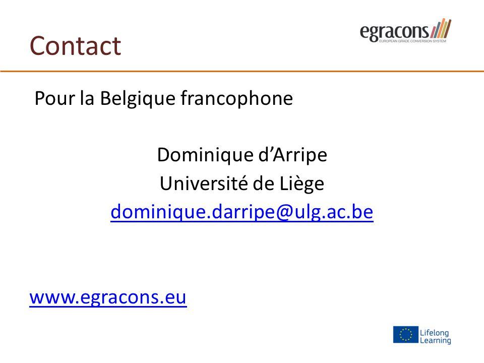 Contact Pour la Belgique francophone Dominique dArripe Université de Liège dominique.darripe@ulg.ac.be www.egracons.eu