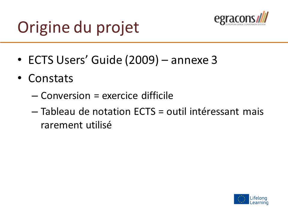 Origine du projet ECTS Users Guide (2009) – annexe 3 Constats – Conversion = exercice difficile – Tableau de notation ECTS = outil intéressant mais rarement utilisé