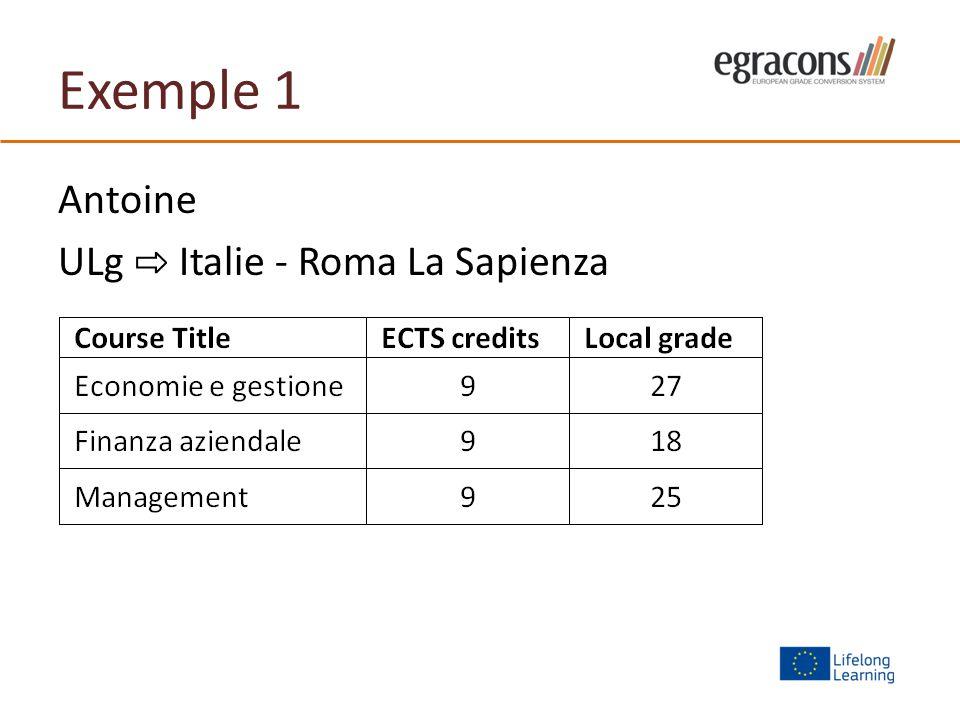 Exemple 1 Antoine ULg Italie - Roma La Sapienza