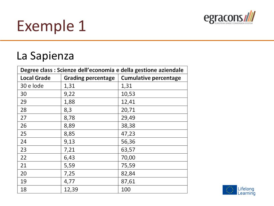 Exemple 1 ULg