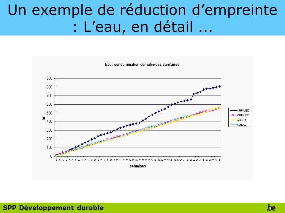 SPP Développement durable Un exemple de réduction dempreinte : Leau, en détail...