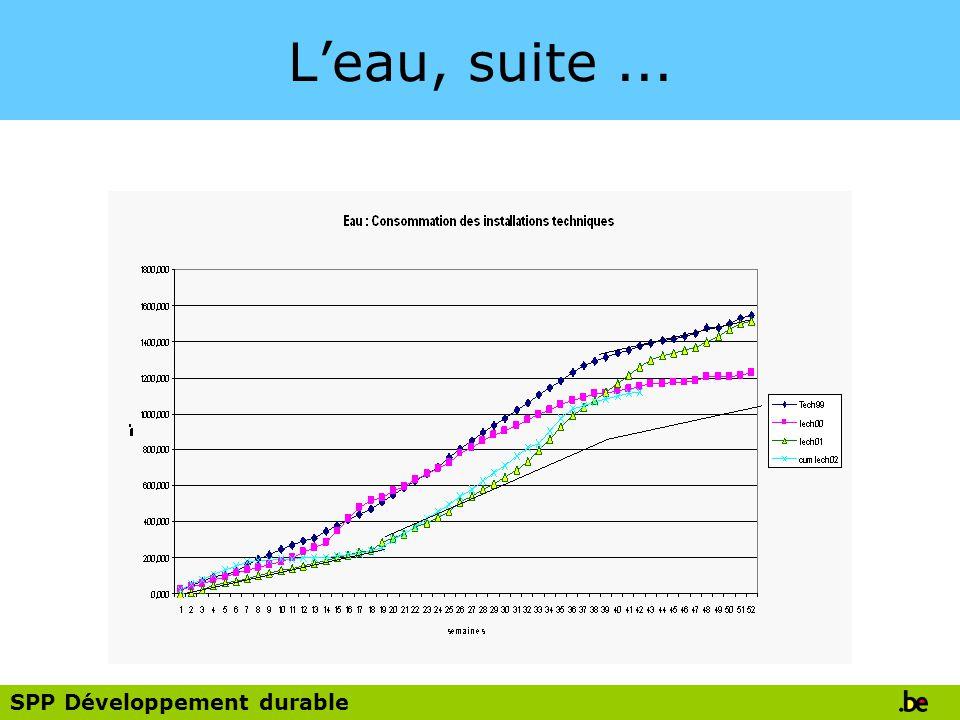 SPP Développement durable Leau, suite...