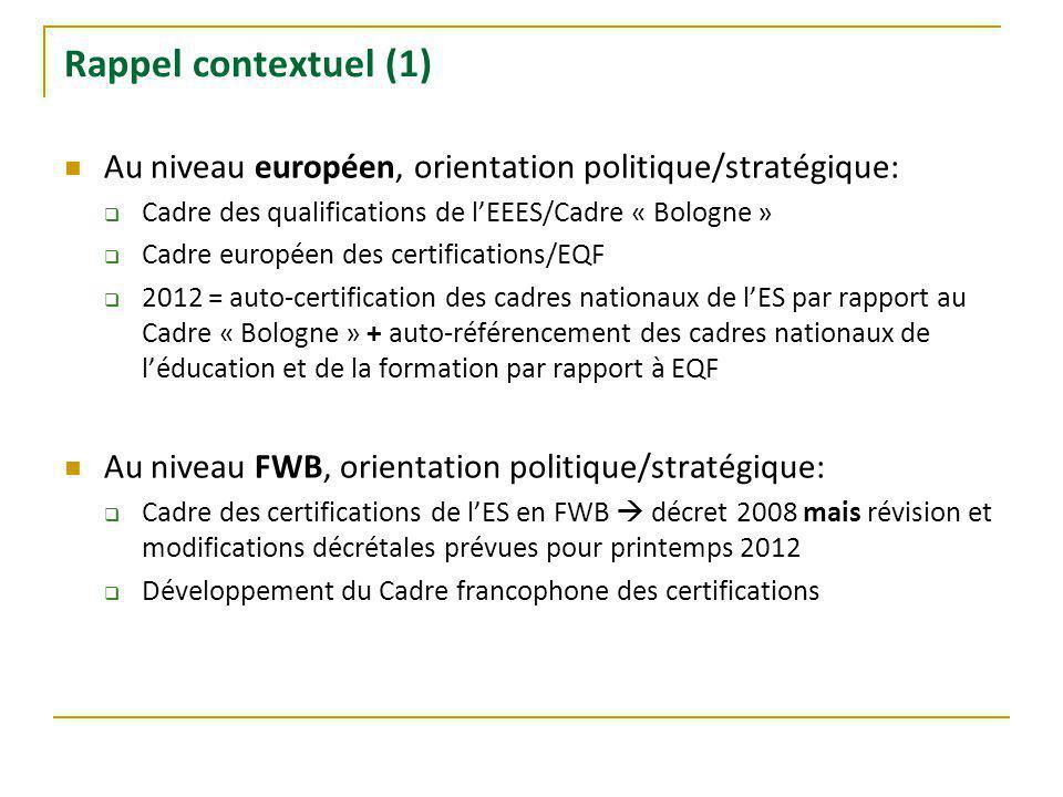 Rappel contextuel (1) Au niveau européen, orientation politique/stratégique: Cadre des qualifications de lEEES/Cadre « Bologne » Cadre européen des certifications/EQF 2012 = auto-certification des cadres nationaux de lES par rapport au Cadre « Bologne » + auto-référencement des cadres nationaux de léducation et de la formation par rapport à EQF Au niveau FWB, orientation politique/stratégique: Cadre des certifications de lES en FWB décret 2008 mais révision et modifications décrétales prévues pour printemps 2012 Développement du Cadre francophone des certifications