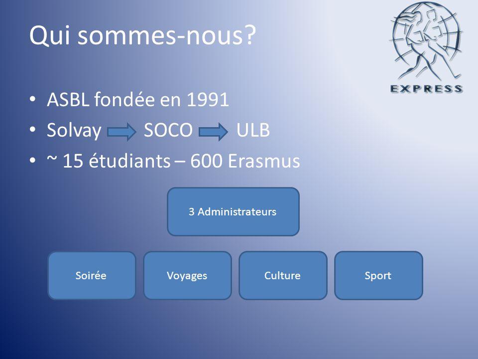 Qui sommes-nous? ASBL fondée en 1991 Solvay SOCO ULB ~ 15 étudiants – 600 Erasmus 3 Administrateurs SoiréeVoyagesCultureSport