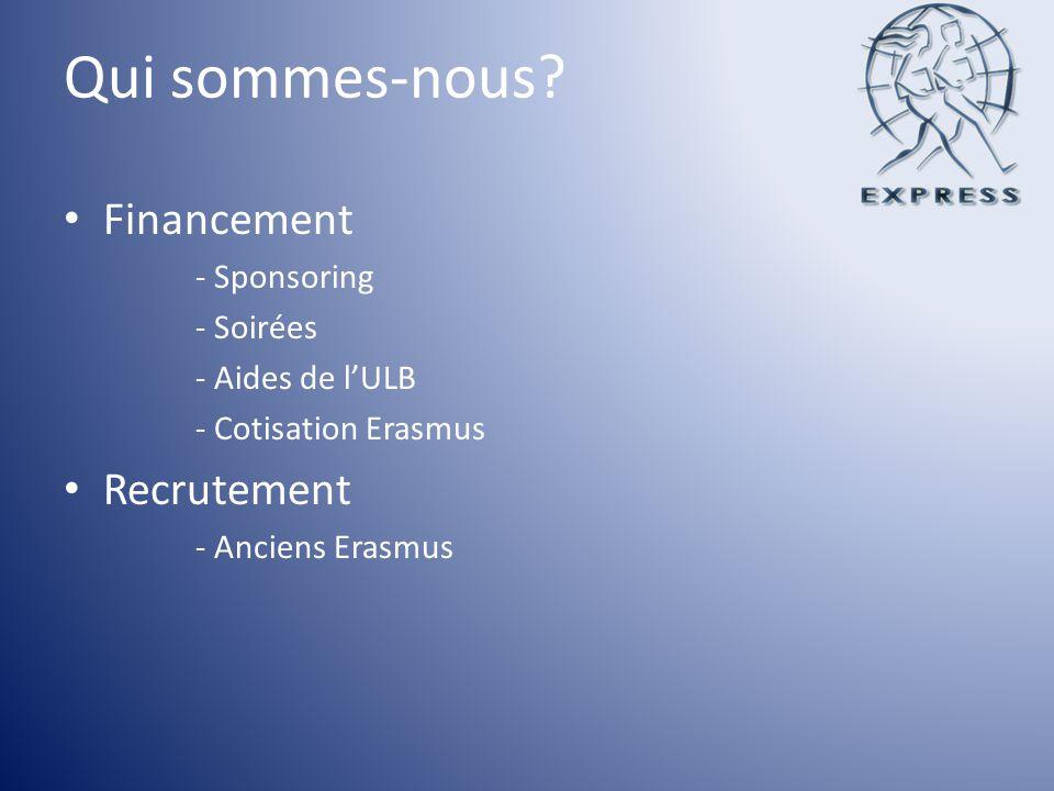 Qui sommes-nous? Financement - Sponsoring - Soirées - Aides de lULB - Cotisation Erasmus Recrutement - Anciens Erasmus