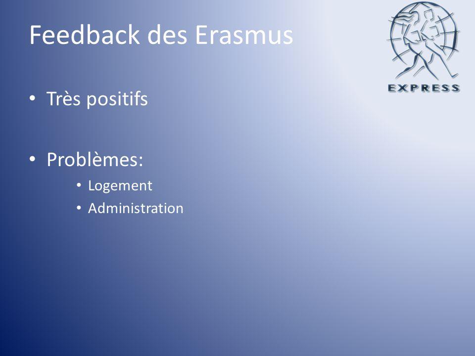 Feedback des Erasmus Très positifs Problèmes: Logement Administration