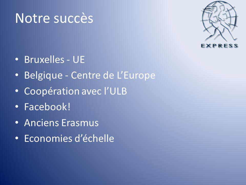 Notre succès Bruxelles - UE Belgique - Centre de LEurope Coopération avec lULB Facebook! Anciens Erasmus Economies déchelle