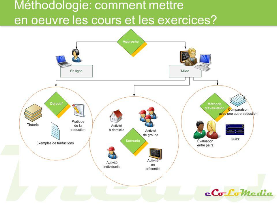 Méthodologie: comment mettre en oeuvre les cours et les exercices