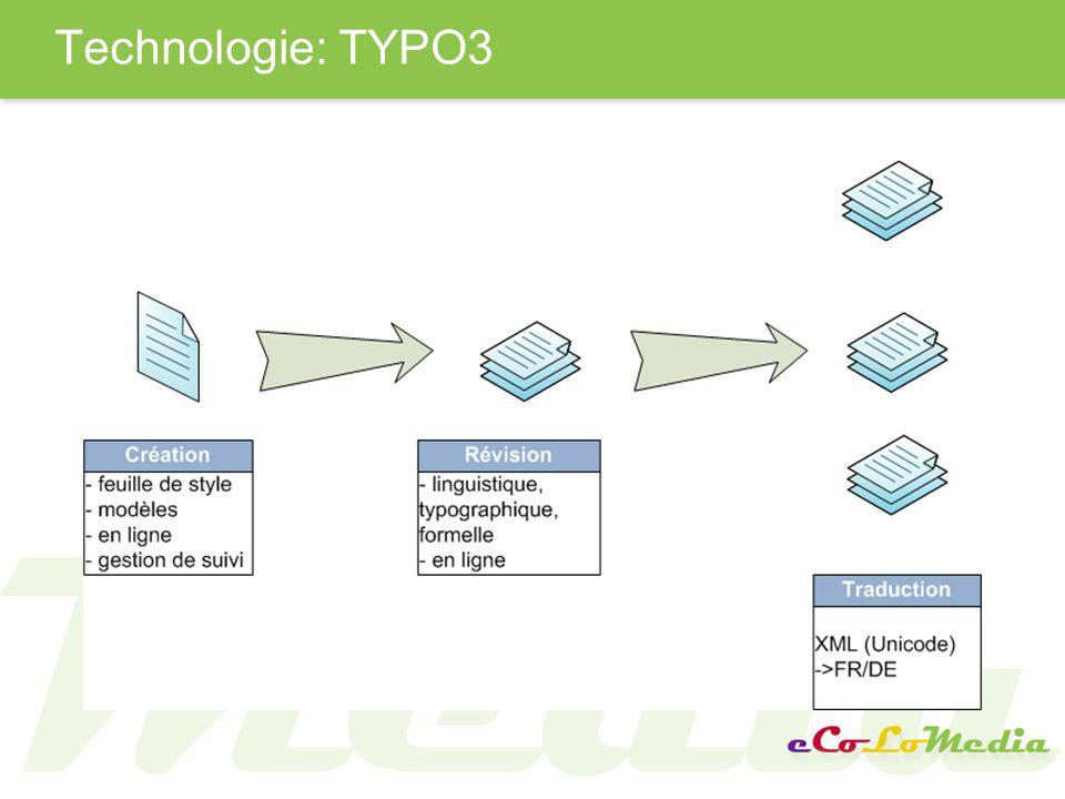Technologie: TYPO3