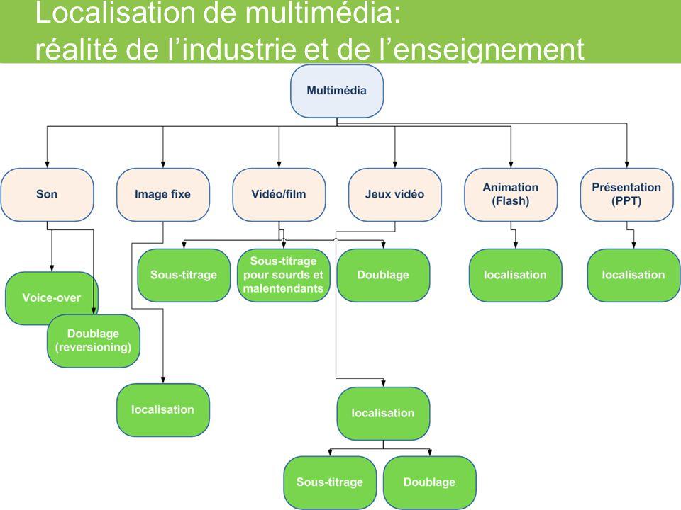 Localisation de multimédia: réalité de lindustrie et de lenseignement