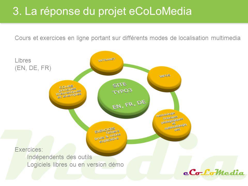 3. La réponse du projet eCoLoMedia Cours et exercices en ligne portant sur différents modes de localisation multimedia Libres (EN, DE, FR) Exercices: