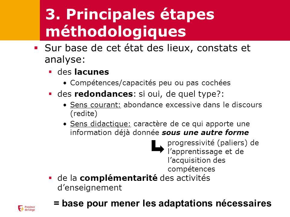3. Principales étapes méthodologiques Sur base de cet état des lieux, constats et analyse: des lacunes Compétences/capacités peu ou pas cochées des re