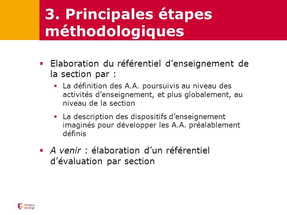 Elaboration du référentiel denseignement de la section par : La définition des A.A.