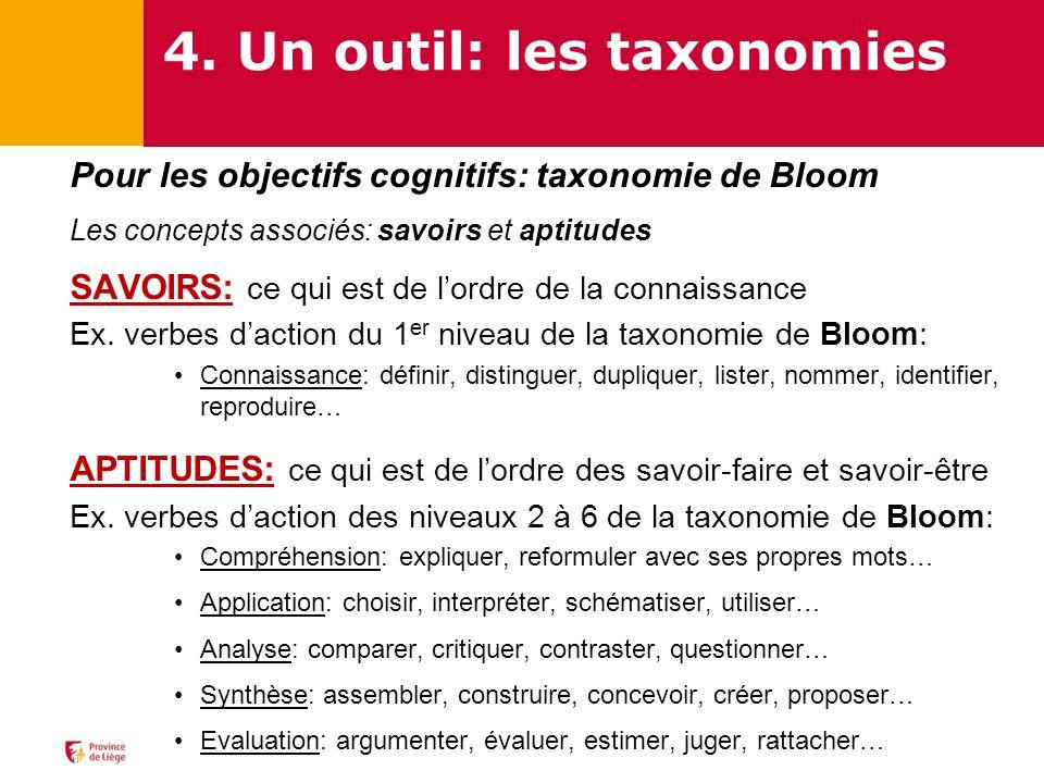 Pour les objectifs cognitifs: taxonomie de Bloom Les concepts associés: savoirs et aptitudes SAVOIRS: ce qui est de lordre de la connaissance Ex.