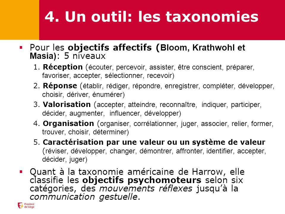 Pour les objectifs affectifs ( Bloom, Krathwohl et Masia) : 5 niveaux 1.