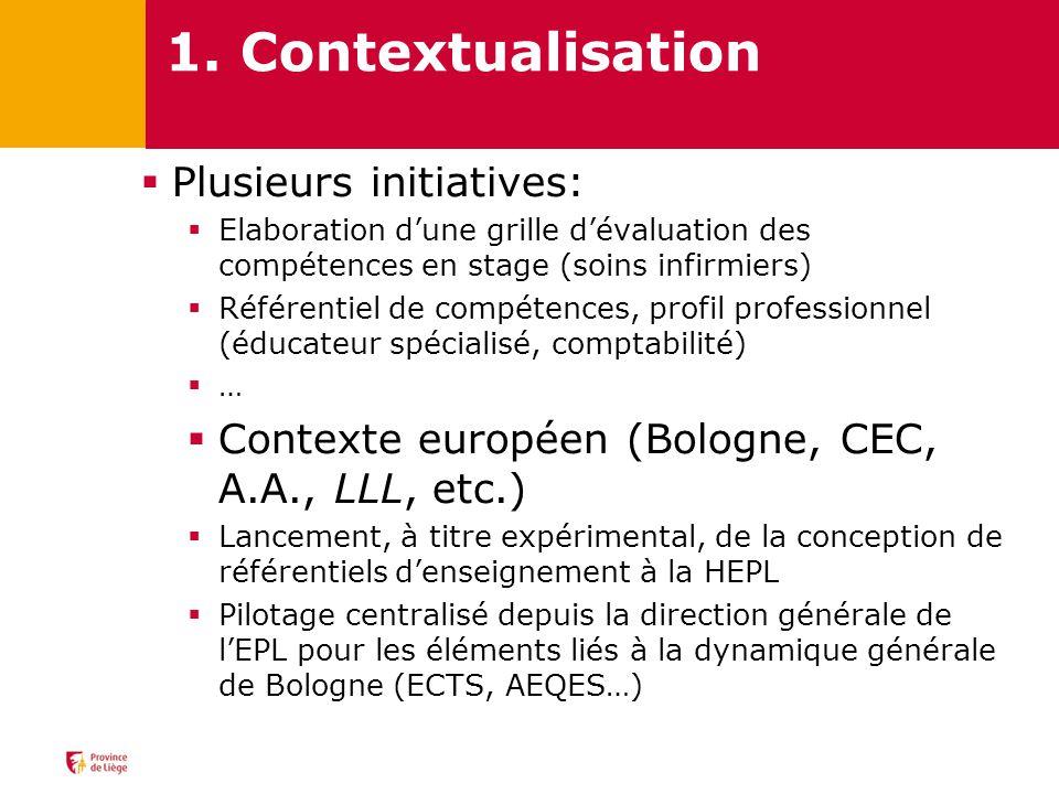 Plusieurs initiatives: Elaboration dune grille dévaluation des compétences en stage (soins infirmiers) Référentiel de compétences, profil professionnel (éducateur spécialisé, comptabilité) … Contexte européen (Bologne, CEC, A.A., LLL, etc.) Lancement, à titre expérimental, de la conception de référentiels denseignement à la HEPL Pilotage centralisé depuis la direction générale de lEPL pour les éléments liés à la dynamique générale de Bologne (ECTS, AEQES…) 1.
