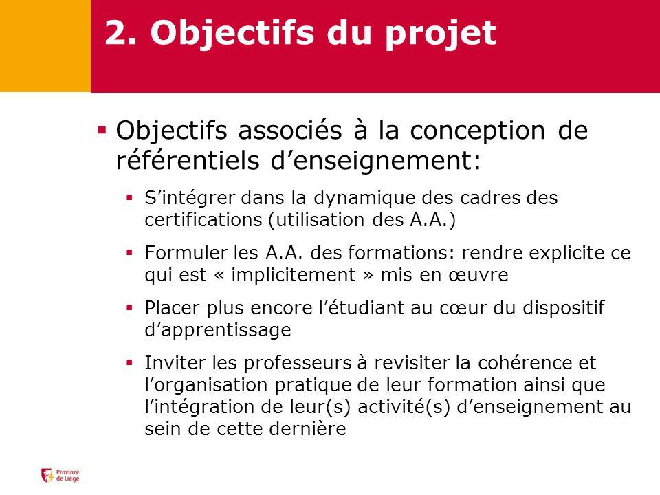 Objectifs associés à la conception de référentiels denseignement: Sintégrer dans la dynamique des cadres des certifications (utilisation des A.A.) Formuler les A.A.