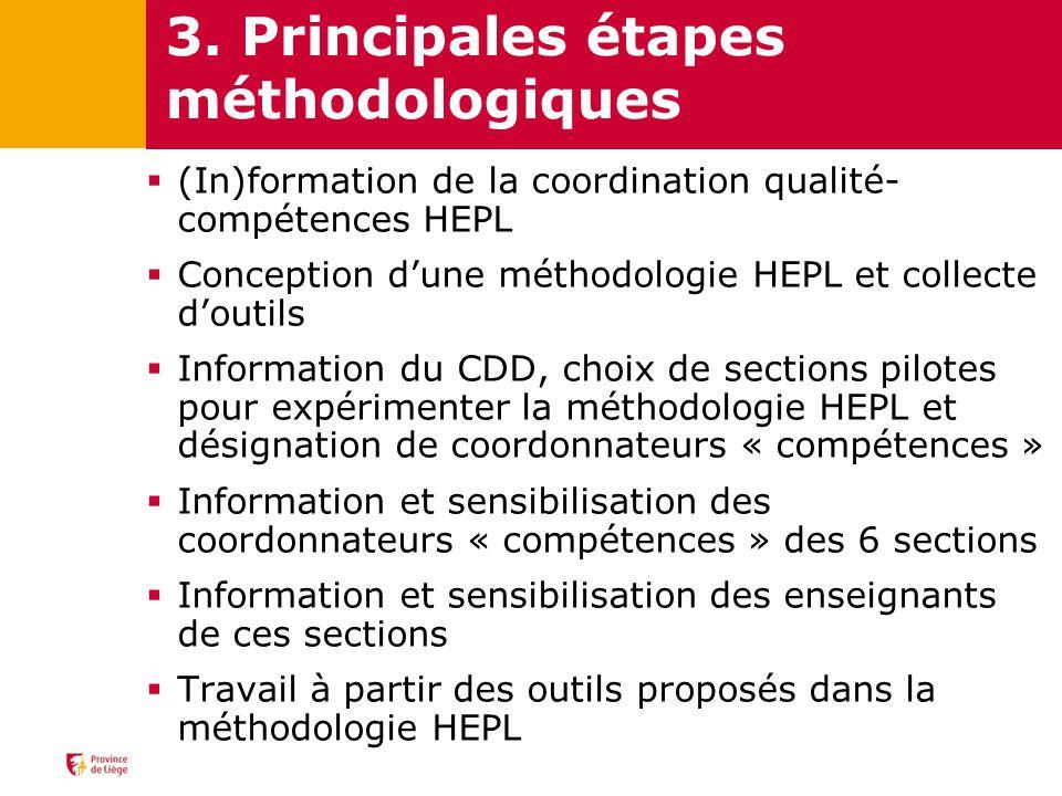 (In)formation de la coordination qualité- compétences HEPL Conception dune méthodologie HEPL et collecte doutils Information du CDD, choix de sections pilotes pour expérimenter la méthodologie HEPL et désignation de coordonnateurs « compétences » Information et sensibilisation des coordonnateurs « compétences » des 6 sections Information et sensibilisation des enseignants de ces sections Travail à partir des outils proposés dans la méthodologie HEPL 3.