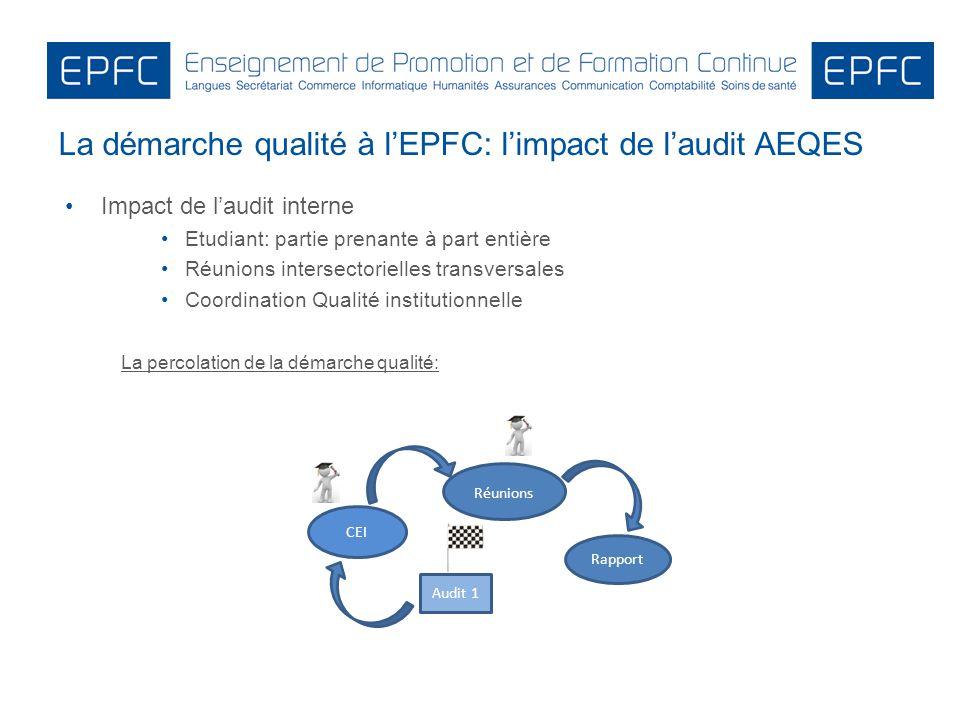 La démarche qualité à lEPFC: limpact de laudit AEQES La percolation de la démarche qualité: Audit 1 Réunions CEI Rapport Impact de laudit interne Etud