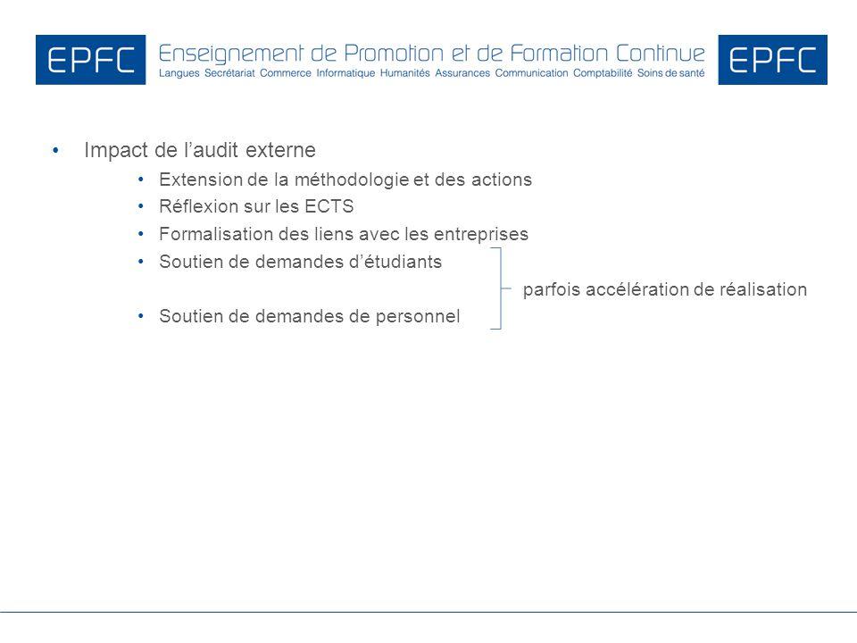 Impact de laudit externe Extension de la méthodologie et des actions Réflexion sur les ECTS Formalisation des liens avec les entreprises Soutien de de