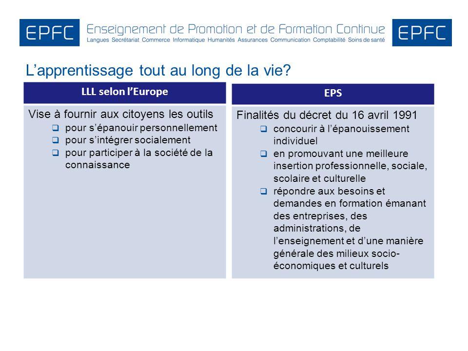 Lapprentissage tout au long de la vie? LLL selon lEurope Vise à fournir aux citoyens les outils pour sépanouir personnellement pour sintégrer socialem