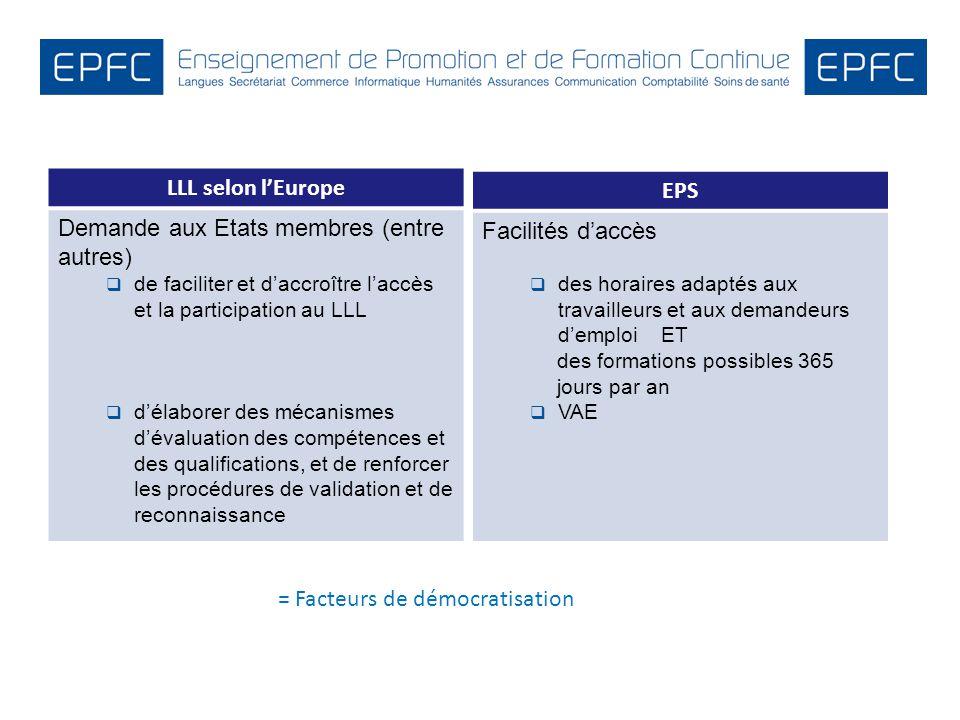 LLL selon lEurope Demande aux Etats membres (entre autres) de faciliter et daccroître laccès et la participation au LLL délaborer des mécanismes déval