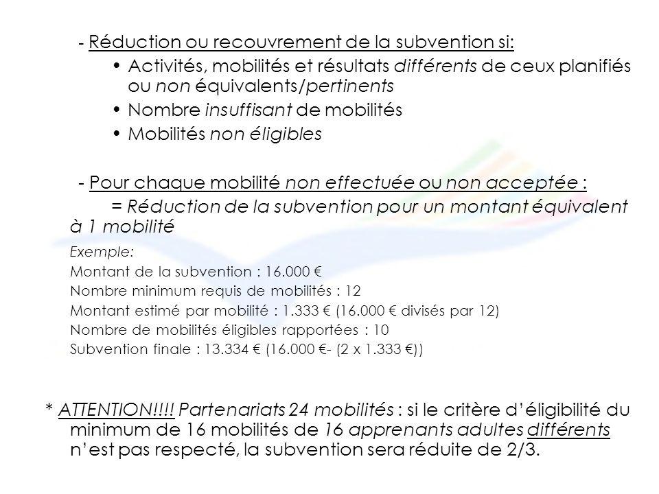 - Réduction ou recouvrement de la subvention si: Activités, mobilités et résultats différents de ceux planifiés ou non équivalents/pertinents Nombre insuffisant de mobilités Mobilités non éligibles - Pour chaque mobilité non effectuée ou non acceptée : = Réduction de la subvention pour un montant équivalent à 1 mobilité Exemple: Montant de la subvention : 16.000 Nombre minimum requis de mobilités : 12 Montant estimé par mobilité : 1.333 (16.000 divisés par 12) Nombre de mobilités éligibles rapportées : 10 Subvention finale : 13.334 (16.000 - (2 x 1.333 )) * ATTENTION!!!.
