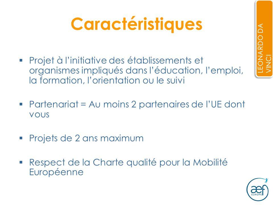 Caractéristiques Projet à linitiative des établissements et organismes impliqués dans léducation, lemploi, la formation, lorientation ou le suivi Partenariat = Au moins 2 partenaires de lUE dont vous Projets de 2 ans maximum Respect de la Charte qualité pour la Mobilité Européenne LEONARDO DA VINCI