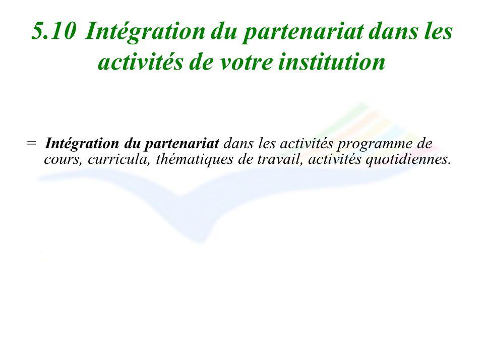 5.10 Intégration du partenariat dans les activités de votre institution = Intégration du partenariat dans les activités programme de cours, curricula,