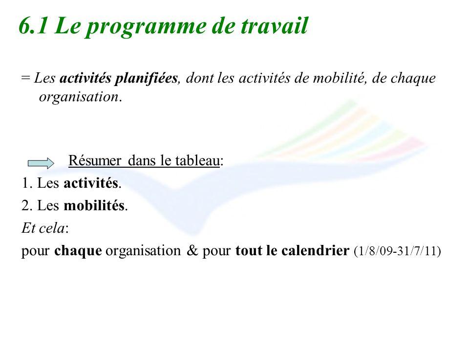 6.1 Le programme de travail = Les activités planifiées, dont les activités de mobilité, de chaque organisation. Résumer dans le tableau: 1. Les activi