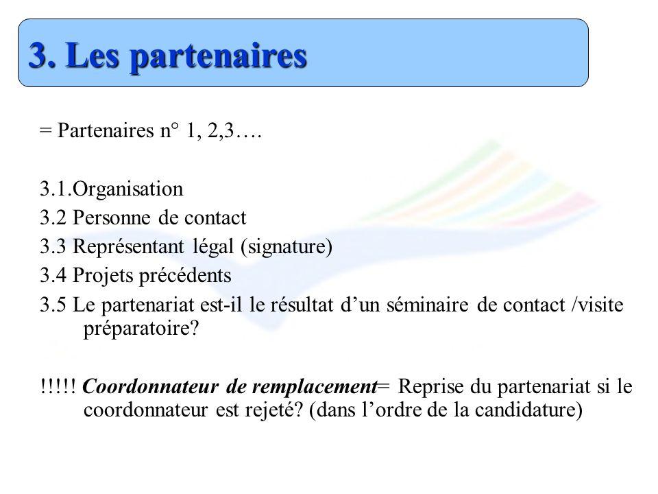 = Partenaires n° 1, 2,3…. 3.1.Organisation 3.2 Personne de contact 3.3 Représentant légal (signature) 3.4 Projets précédents 3.5 Le partenariat est-il