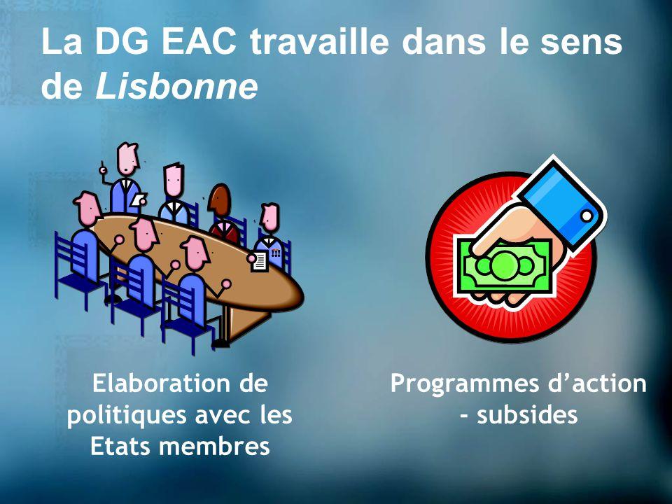 La DG EAC travaille dans le sens de Lisbonne Elaboration de politiques avec les Etats membres Programmes daction - subsides