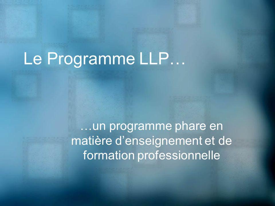 Le Programme LLP… …un programme phare en matière denseignement et de formation professionnelle