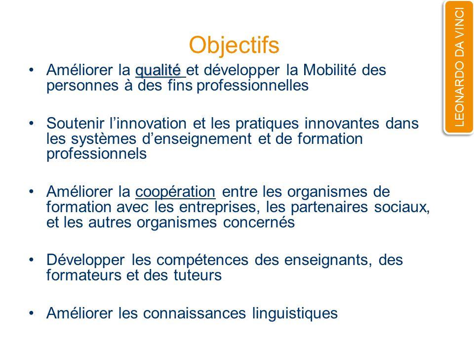 3.Les projets multilatéraux de transfert dinnovation Innovante .